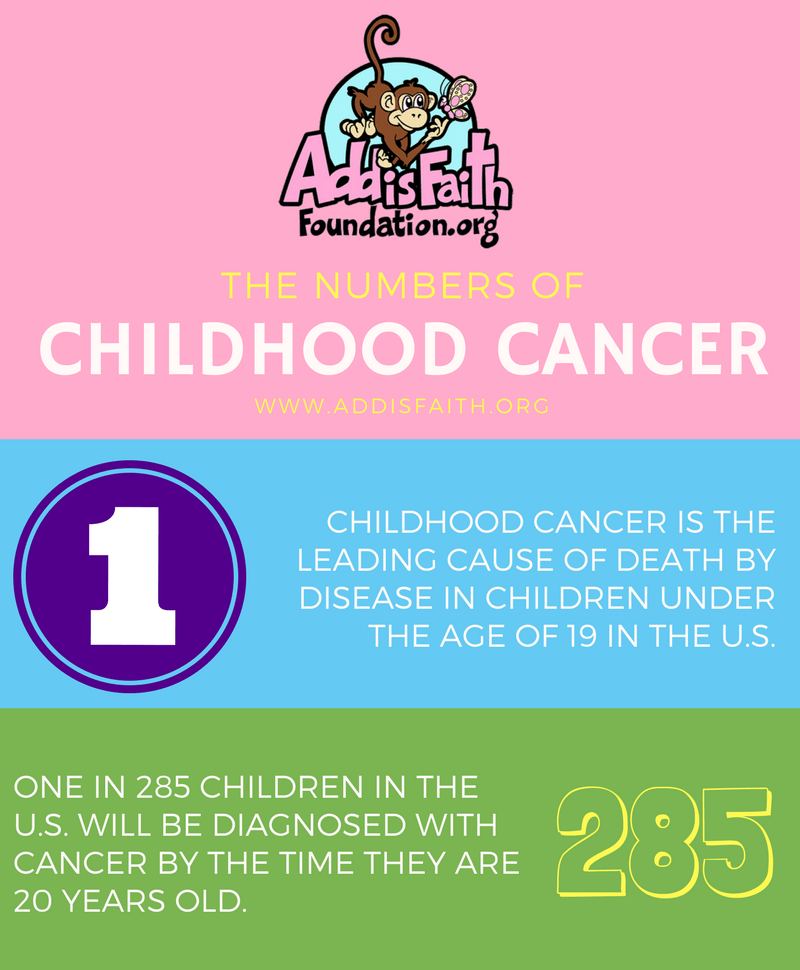 Childhood Cancer Statistics • Addi's Faith Foundation